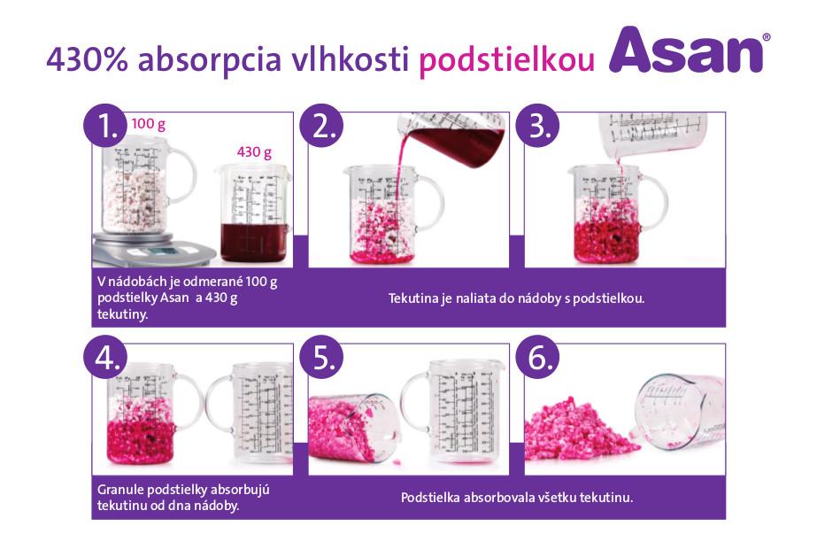 430% absorpcia vlhkosti podstielkou Asan